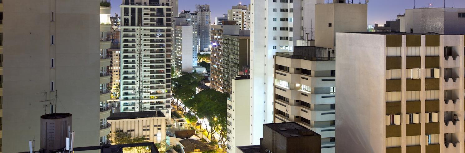 古里提巴, 巴西