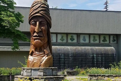 Museum of the Cherokee Admission