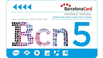 Barcelona Card: 70+ Discounts on Attractions, Tours & Entertainment