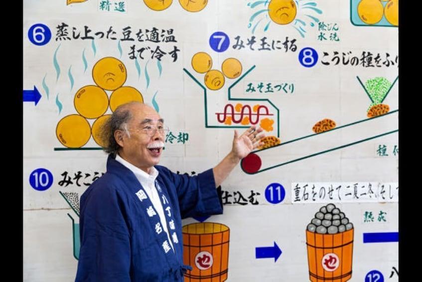 Guided Factory Tour of Maruya Hatcho Miso in Okazaki, Aichi