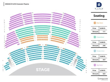 Theater seating chart in Thailand