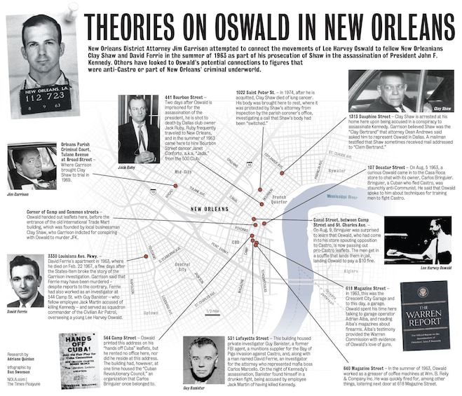 Show item 3 of 4. Lee Harvey Oswald And The JFK Conspiracy Walking Tour