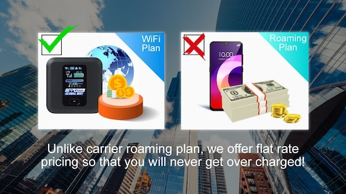 Unlimited WiFi In USA pick up at Los Angeles Airport
